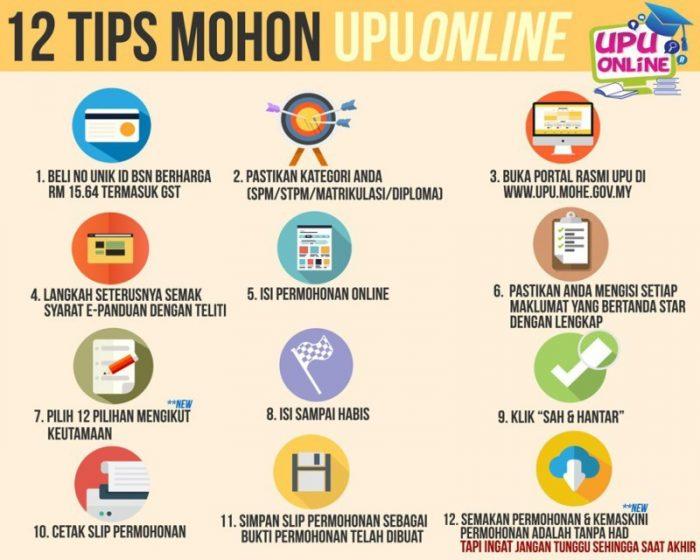 Panduan Mengisi Borang Upu Online Listikel Com