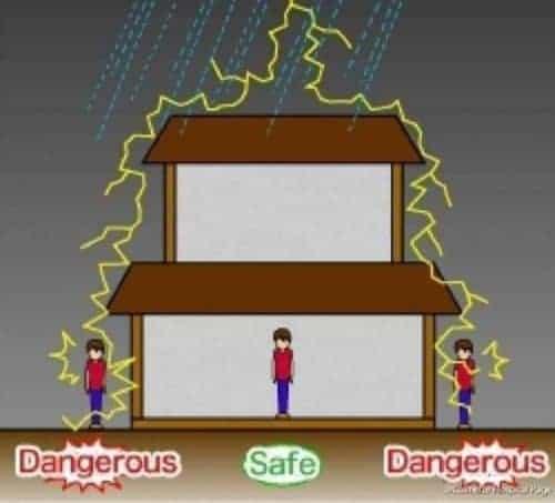 Langkah keselamatan menghadapi ribut petir